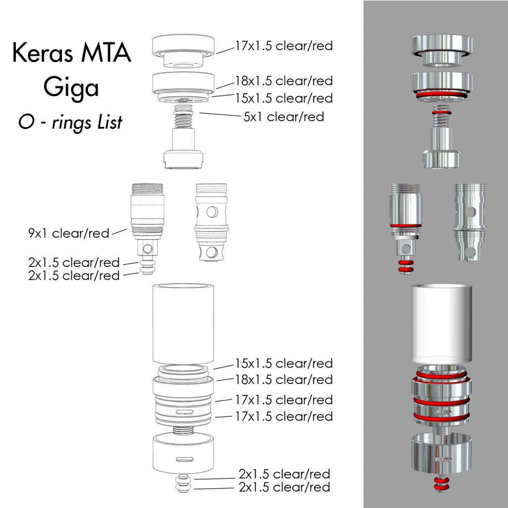 keras-giga-exploded-orings-list